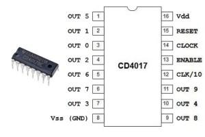 CD4017