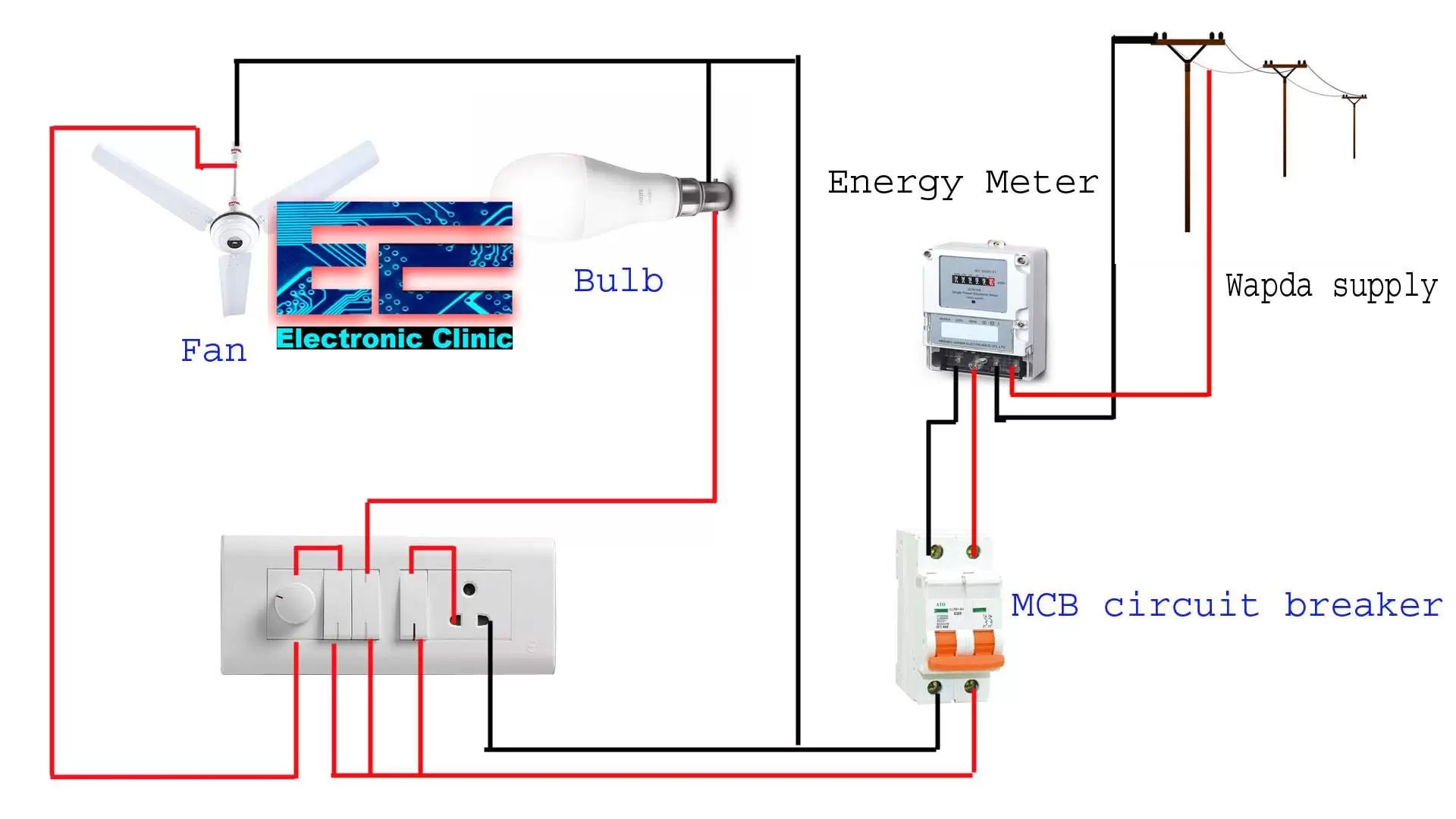Electrical Wiring House Wiring Or Home Wiring Complete Guide