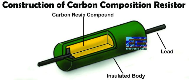 Carbon resistor Metal Film Resistor
