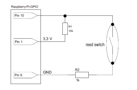 Reed Switch with Raspberry pi