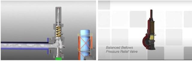 Pressure Relief Valve Working Principle