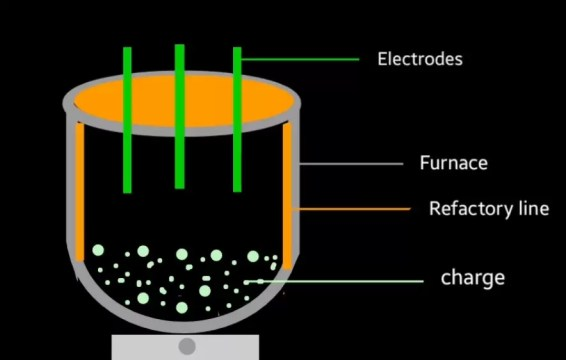 Electrical Heating