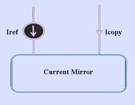 Current Mirror