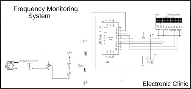 DIY Mains frequency meter for 110/220Vac using Arduino