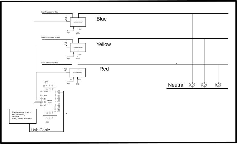 IOT 3 Phase Transformer