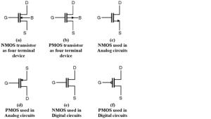 MOSFETasSwitch | MOSFETFundamentals | Electronics Tutorial