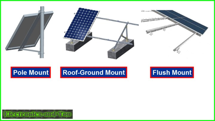 Solar Panel Installation Guide Step By Step Process