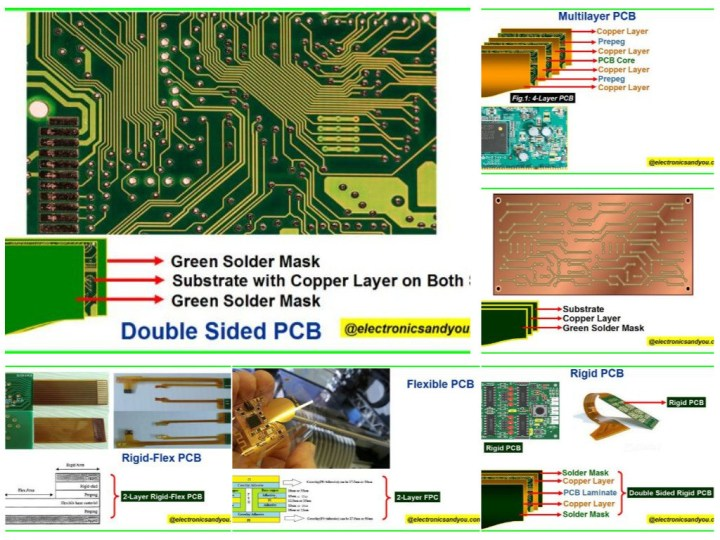 Pcb Manufacturing Process How Are Pcb Made Process Flowchart