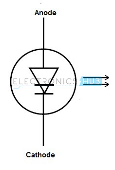 Different Types of Diodes | Their Circuit Symbols & Applications
