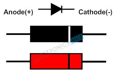 Identifikasi Diode Terminal