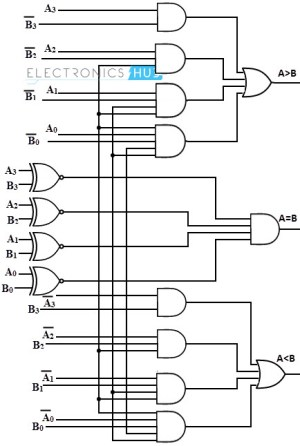 Circuit Diagram Of 4 Bit Comparator | Wiring Diagram