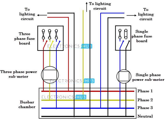 three phase db wiring diagram. Black Bedroom Furniture Sets. Home Design Ideas