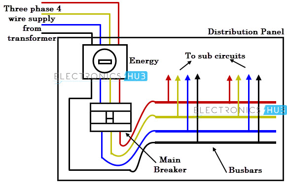 Three phase distribution panel?resize\=582%2C383 gas dryer wiring schematic for actuator rma gandul 45 77 79 119  at creativeand.co