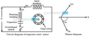 Types of Single Phase Induction Motors