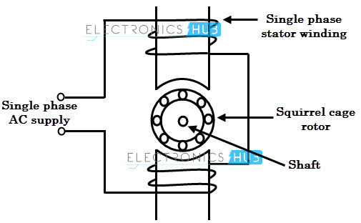 single phase induction motor winding diagram pdf