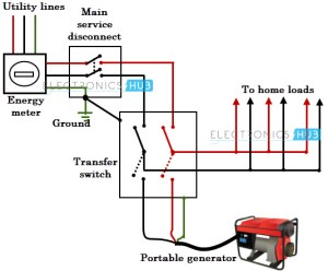 Portable Electric Generators