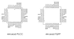 8051 Microcontroller Pin Diagram, Pin Description, Basic