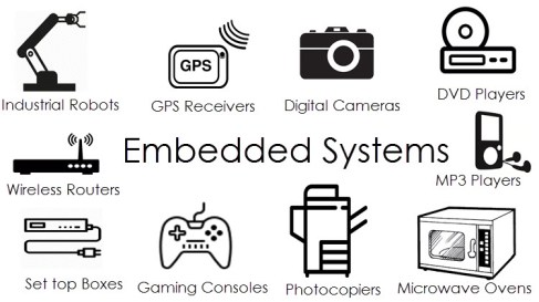 daily life usage of embedded system
