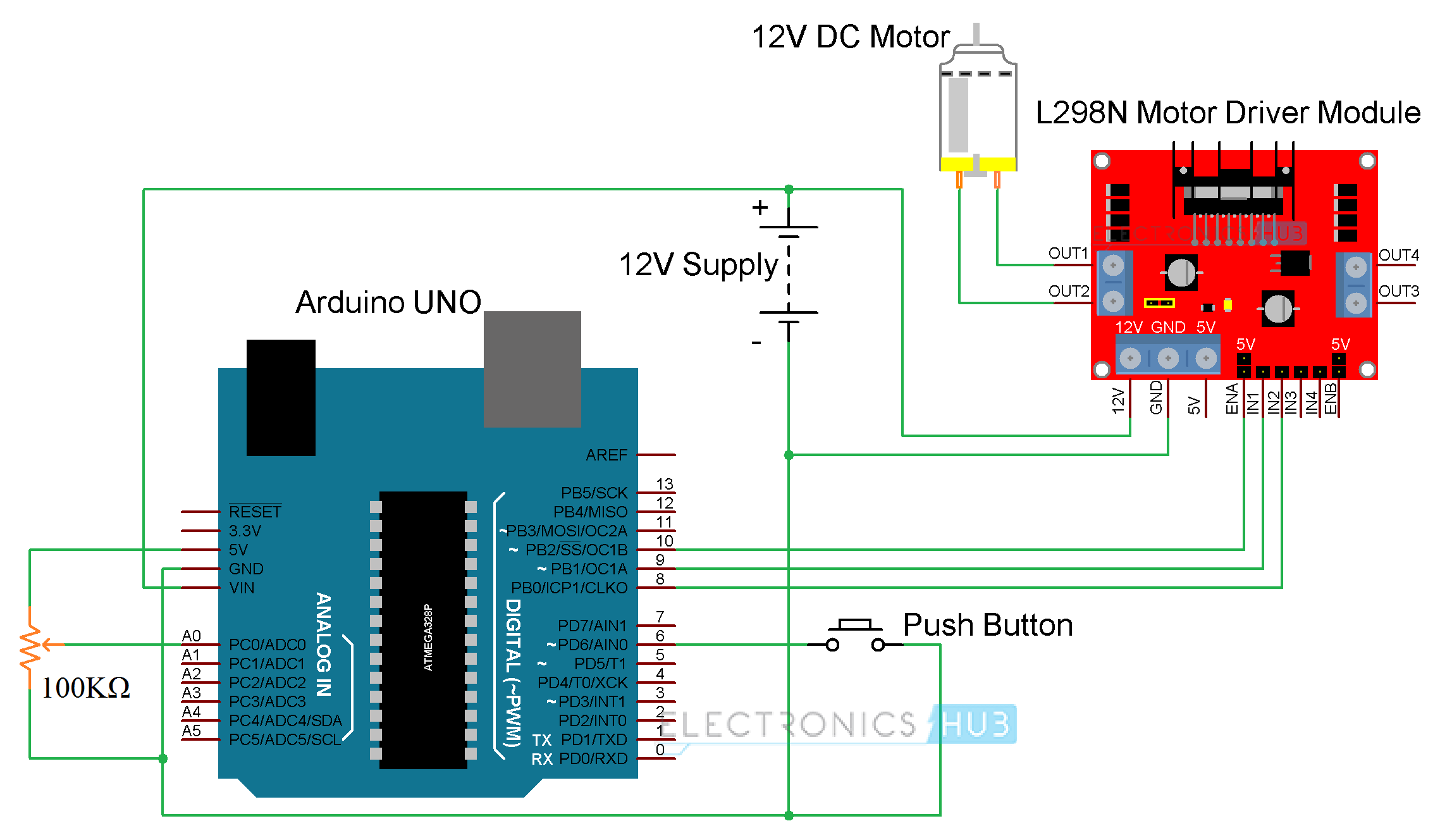 L298 H Bridge Circuit Diagram Explained Wiring Diagrams Arduino Dc Motor Control Code Newmotorspot Co