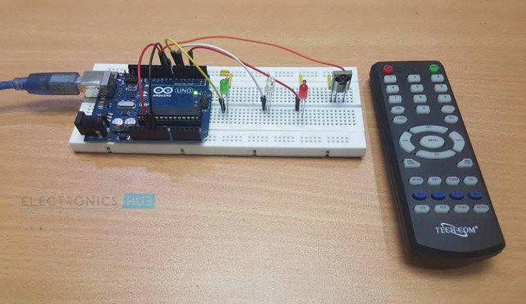 Wireless Security Tutorial