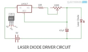 What is a Laser Diode? Its working, Construction, Types
