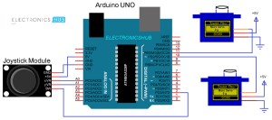 Arduino Joystick Interface  Control Servo using Arduino and Joystick  Control Servo using