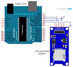 Arduino SD Card Module Interface  Hookup Guide and Data