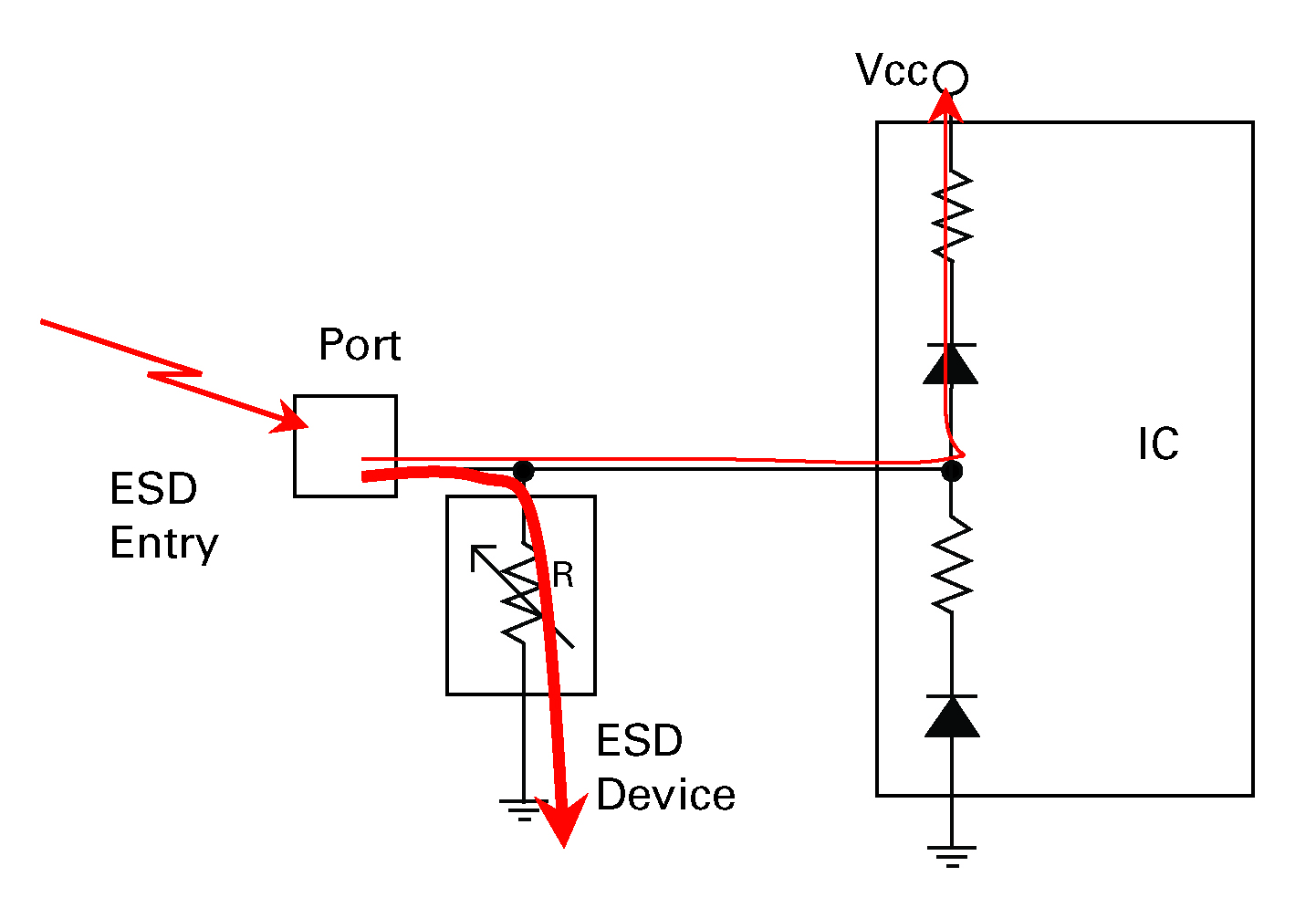 Protecting Circuits From Esd And Other Power Surges