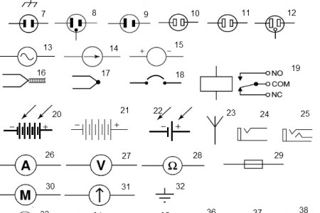 Symbols Used In Electronics 4k Pictures 4k Pictures Full Hq