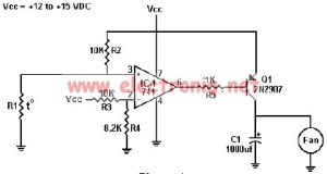 Fan controller circuit using op amp