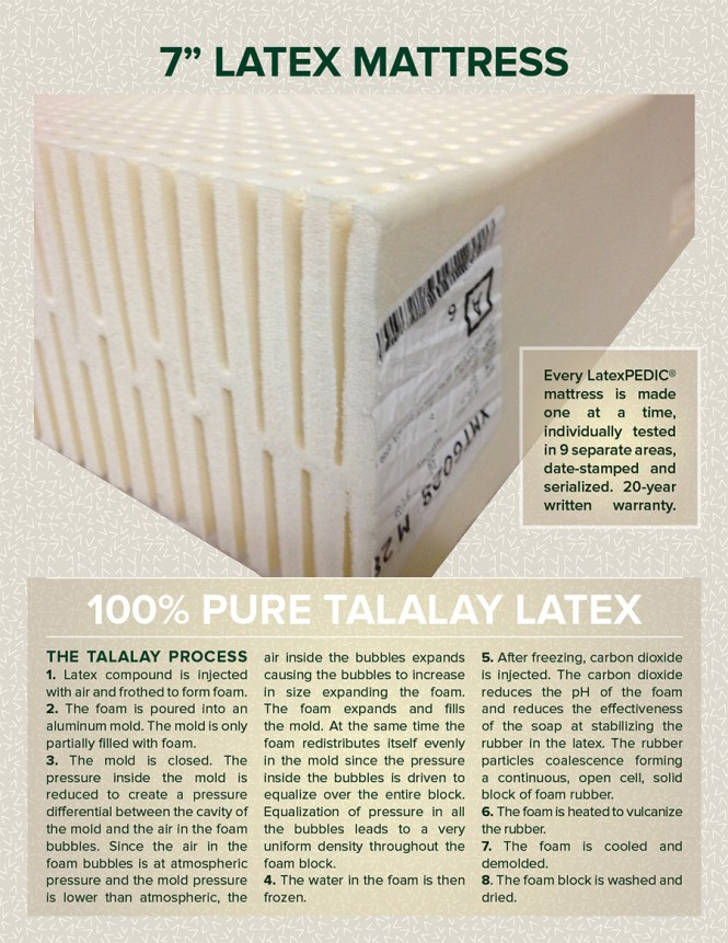 Craigslist 100 Pure Talalay Latex Los Angeles Ca Santa Ana Costa Mesa Long Beach Foam