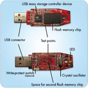 USB pinout, wiring and how it works!