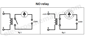 NO SPST Relay  Normally Open Relay
