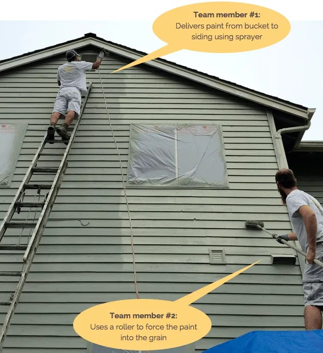 sammamish painters exterior