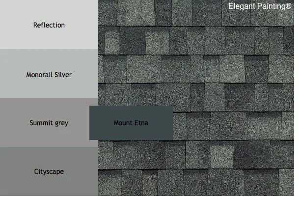 How to choose exterior paint colors 4 step process - Choosing exterior paint colours pict ...