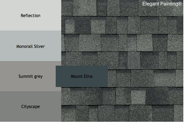 How to choose exterior paint colors 4 step process - Warm grey exterior paint colors set ...