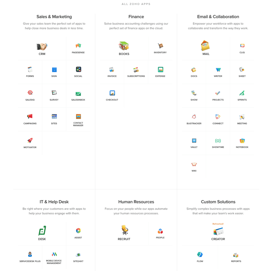all zoho apps