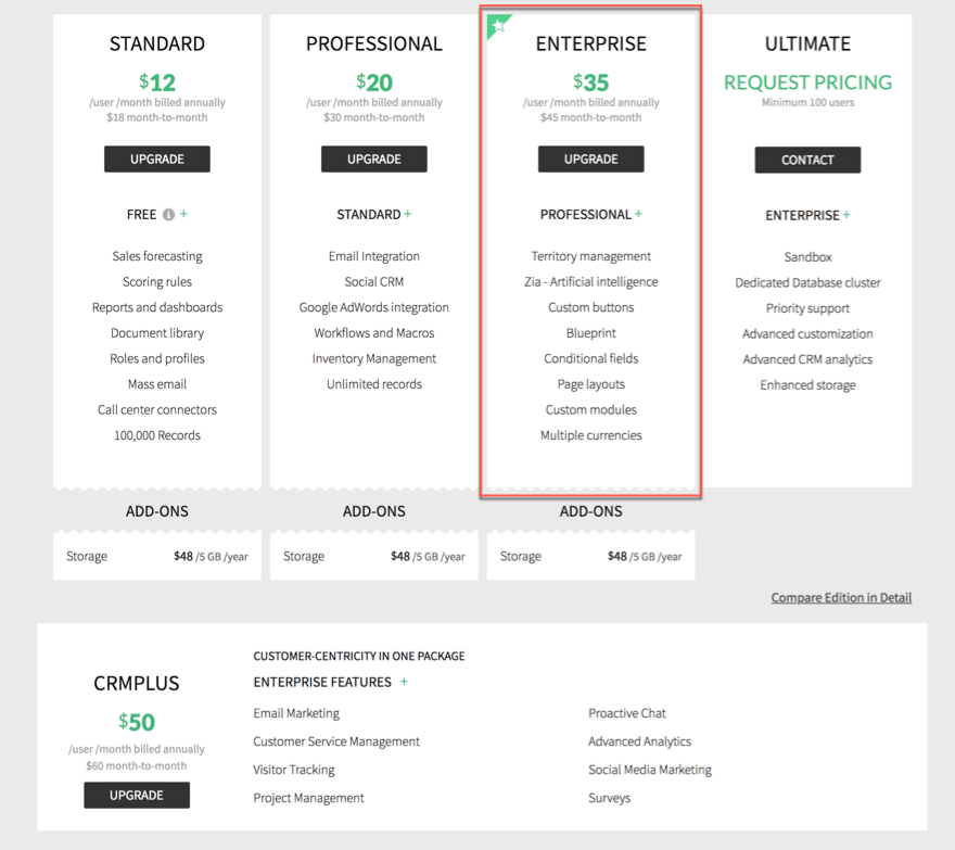 zoho crm pricing