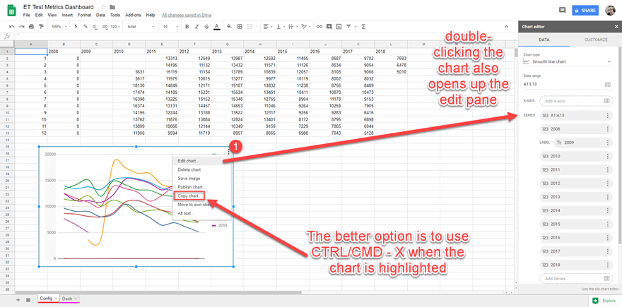 cutting a chart and pasting it in google sheets