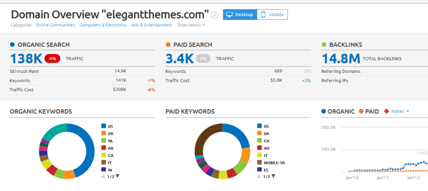 A search using the Elegant Themes homepage.