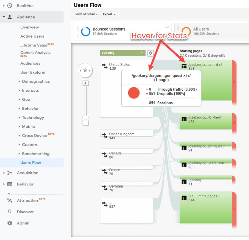 user flow in google analytics
