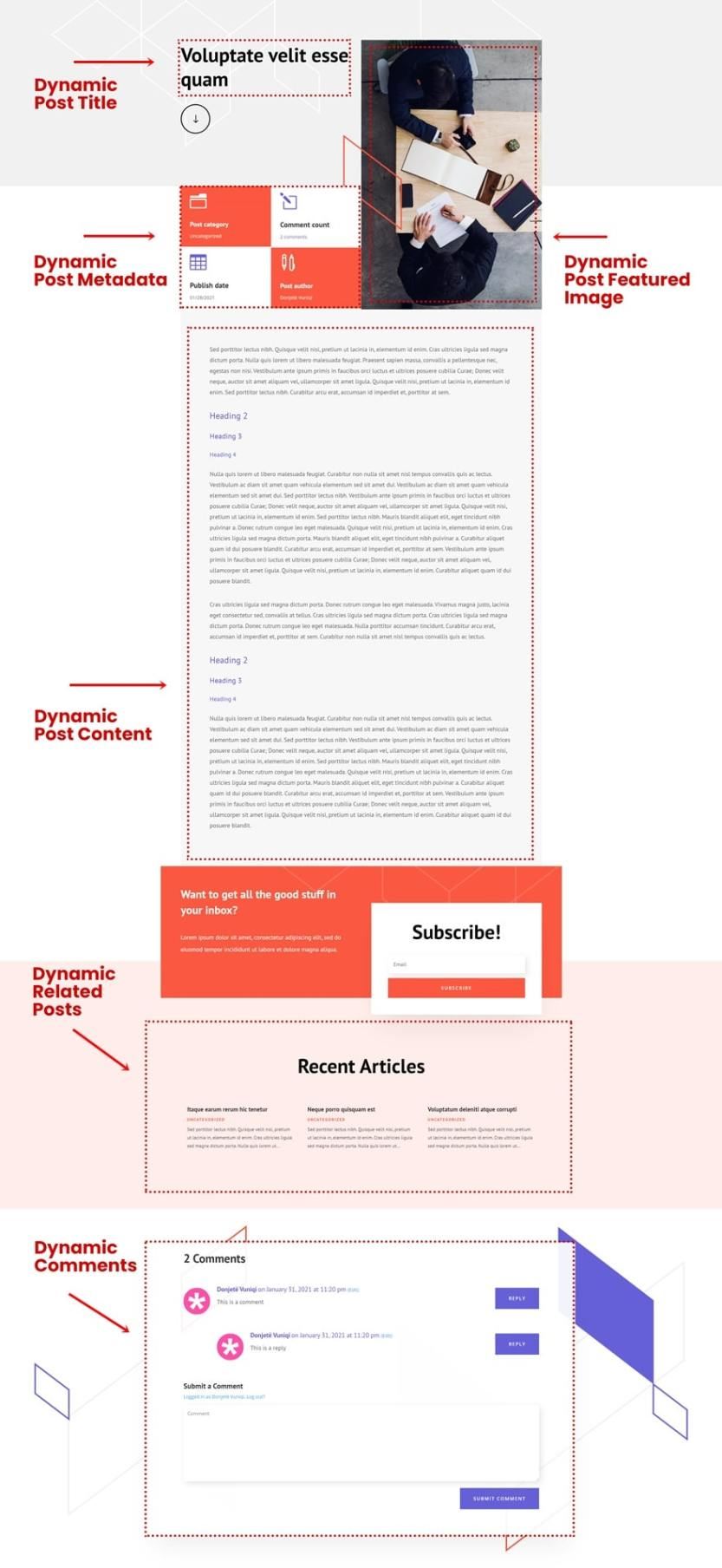 brokerage firm blog post template