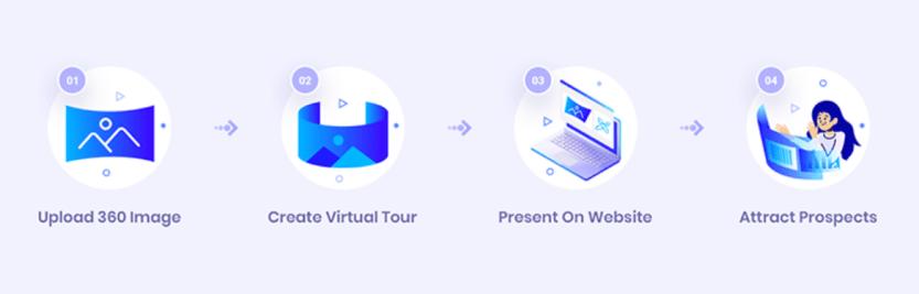 The WP VR plugin