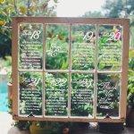 30 Most Popular Seating Chart Ideas For Your Wedding Day Elegantweddinginvites Com Blog