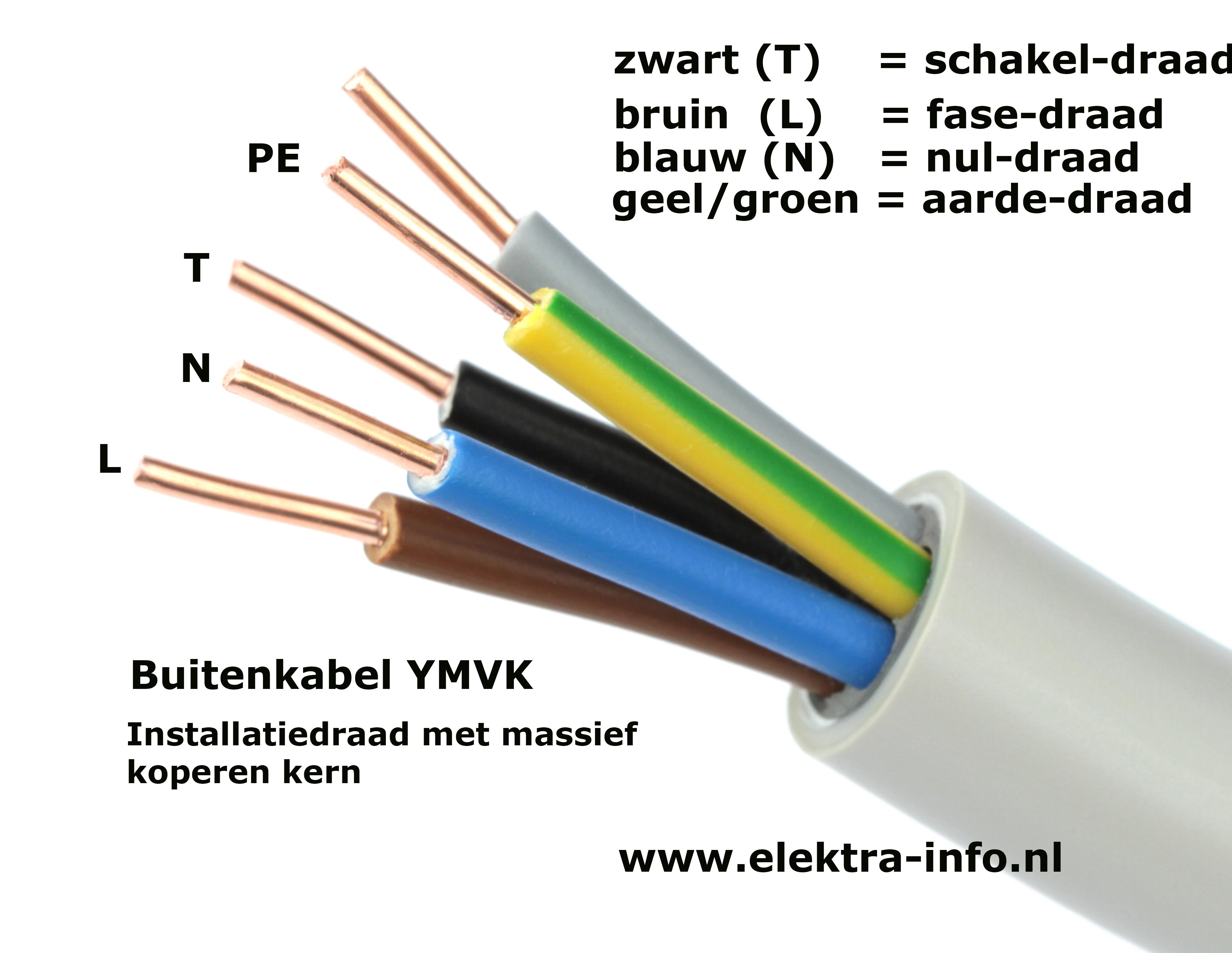 Uitzonderlijk Uitleg lamp aansluiten aan plafond of muur | Elektra-info.nl MG92