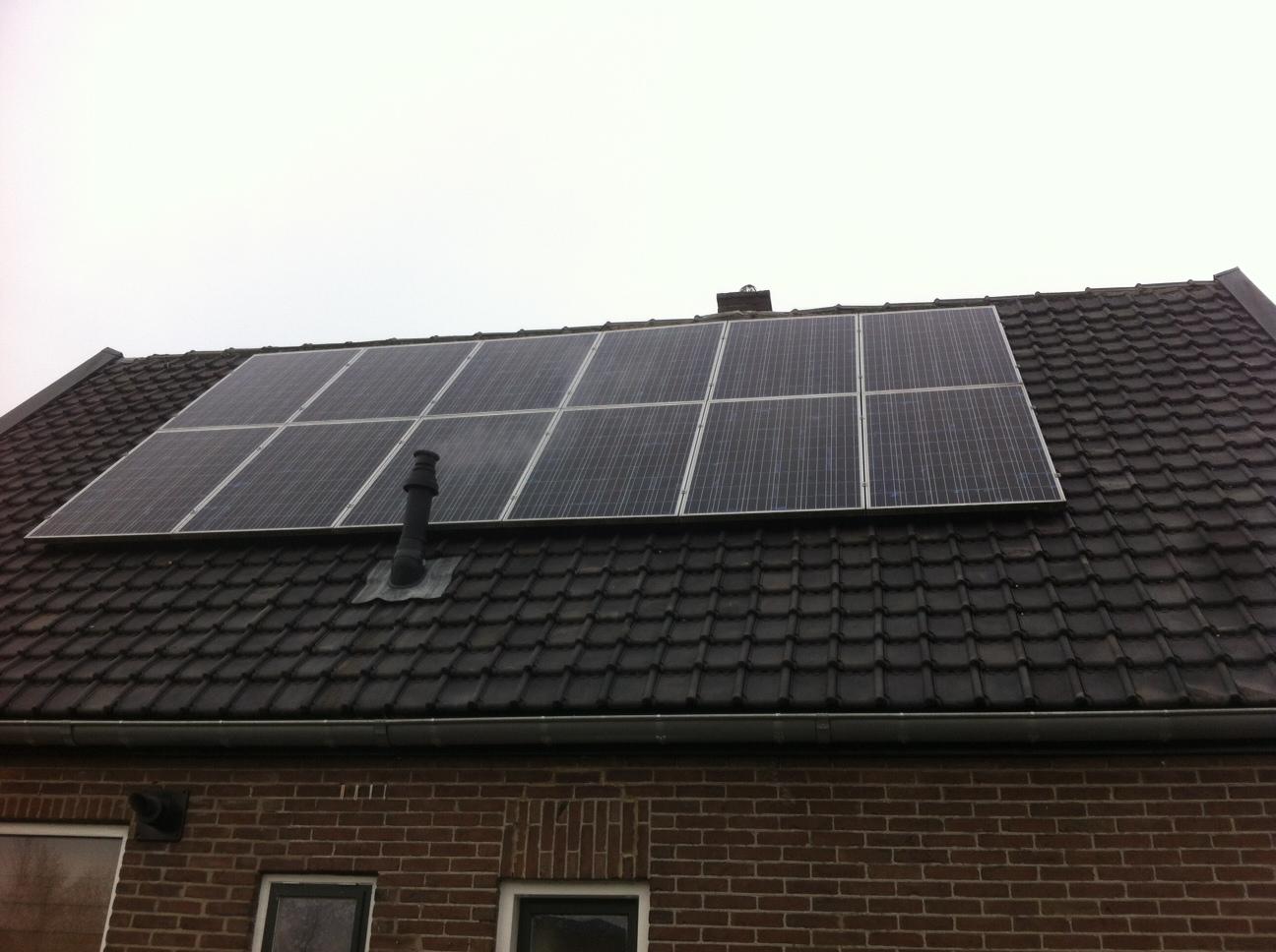 Zonne Energie Installatie Tips En Advies Elektra Infonl