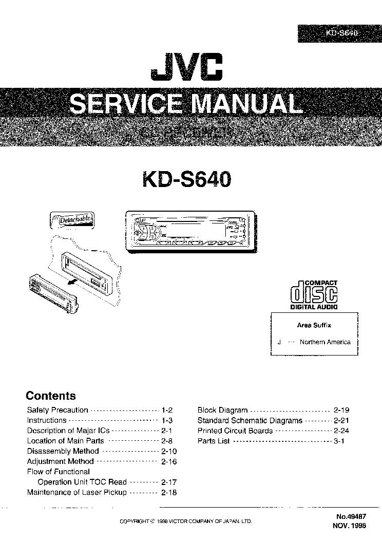 jvc_kd s640.pdf_1?resize=665%2C941&ssl=1 diagrams 1491925 diagram oven wiring ge jbp68hd1cc 4x4x14 wire  at creativeand.co