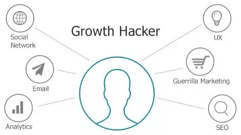 quem é o growth hacker?
