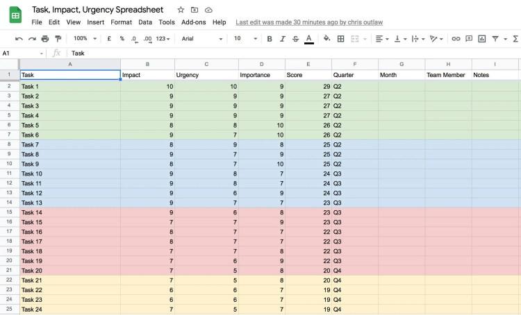Brand Task Sheet