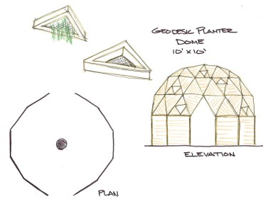 A geodesic dome with plants hanging upside down by Audrey Gilbert.